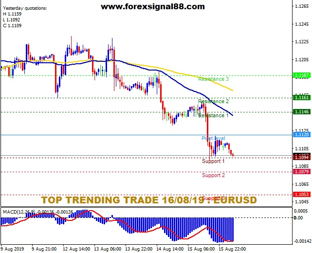 FS88 PREDICTION EURUSD TEMPLATE.jpg