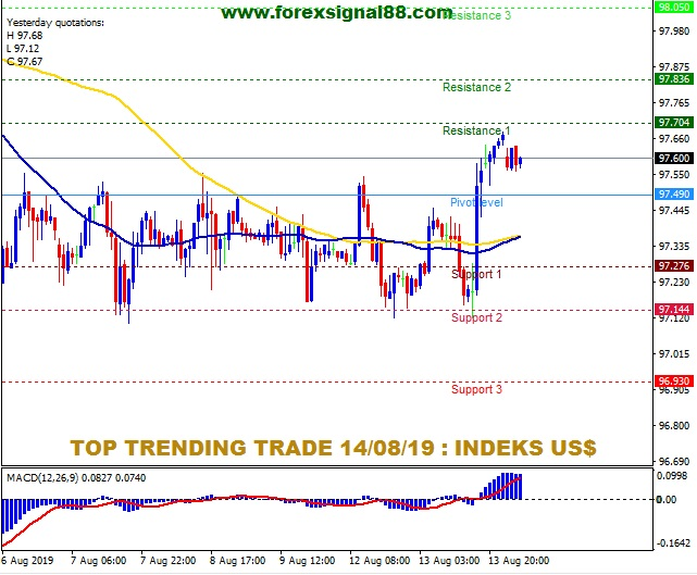 FS88 PREDICTION USD TEMPLATE 1408.jpg