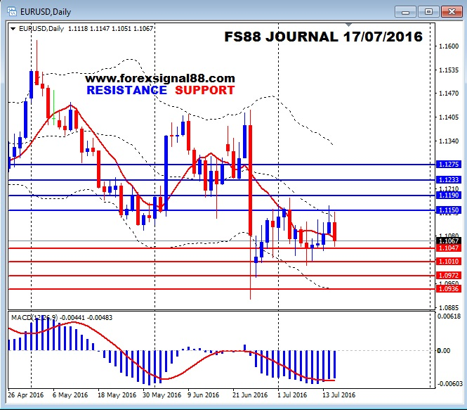 FS88 JOURNAL EUR TEMPLATE