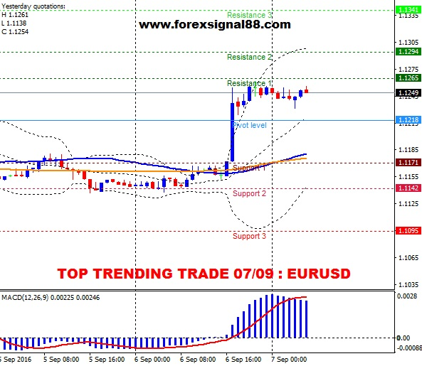 FS88 PREDICTION EUR TEMPLATE