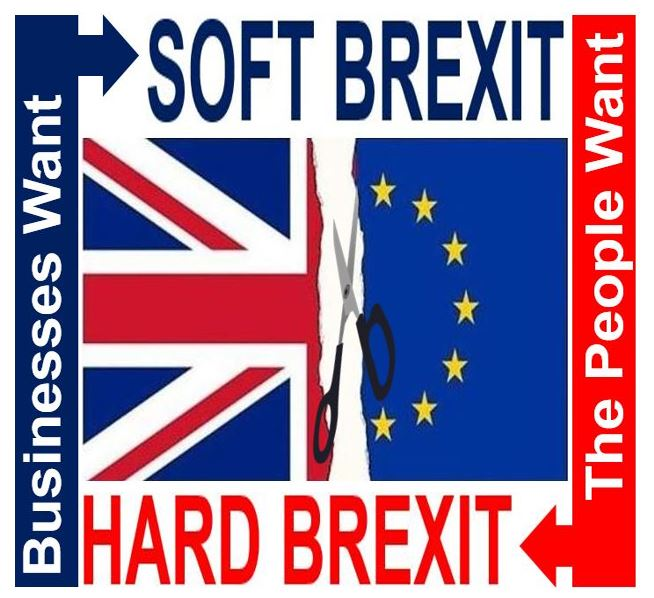FS 63 Brexit Soft Brexit compared to Hard Brexit sumber Market Business News