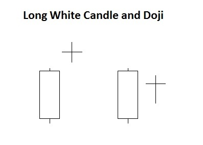 FS 57 ILUS 1 Long White Candle and Doji
