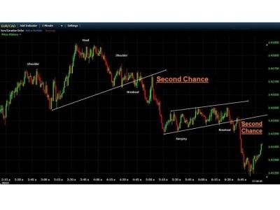 Forex Blog - Second Change Breakout (gbr 1).jpeg