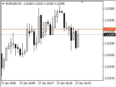 Forex Blog - Parameter Grafik Harga dan Aturan Trading - Spread.jpg
