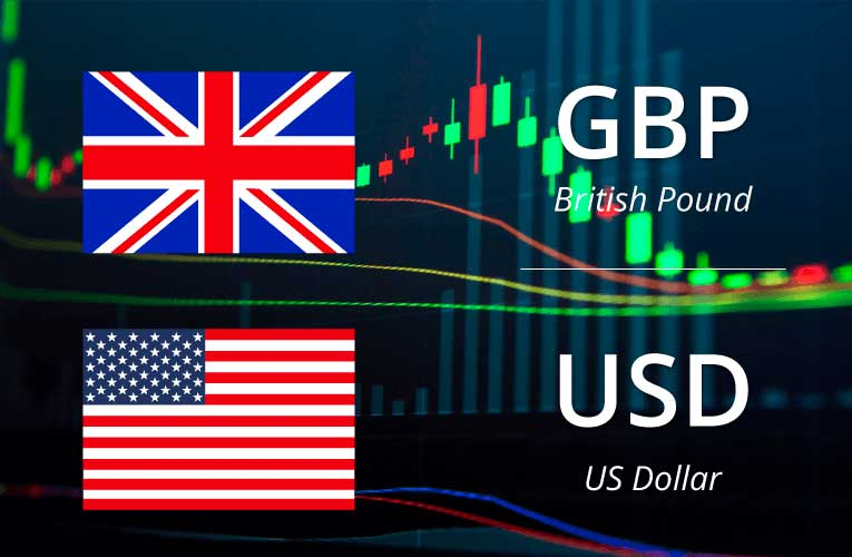 GBPUSD: Peluang Trading Forex 290720
